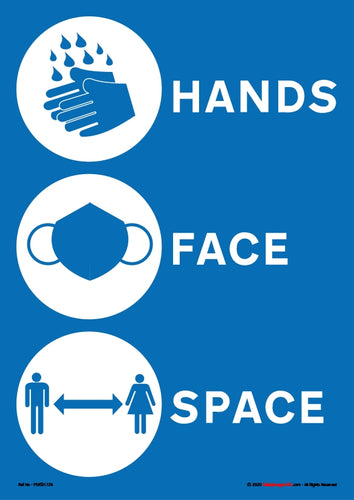 Personal Hygiene Safety Poster. Coronavirus  - Hands Face Space.