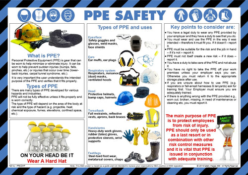 Images showing the types of PPE available and the importance of wearing the correct levels of PPE in the workplace.