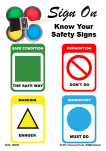 A picture of standard safety signs with an explanation of the purpose of each type.