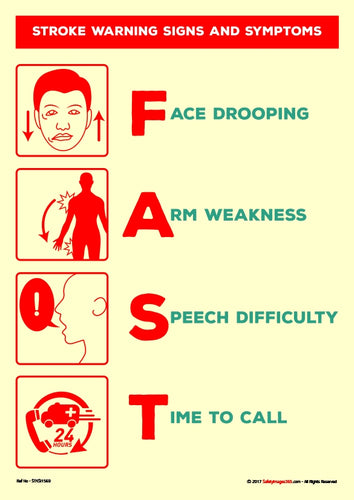 Images to depict the acronym FAST - face, arm weakness, speech and time.