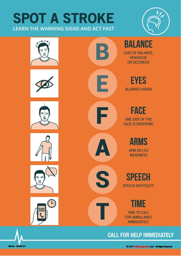 Images relating to the acronym BEFAST - balance, eyes, face, arms, speech and time.