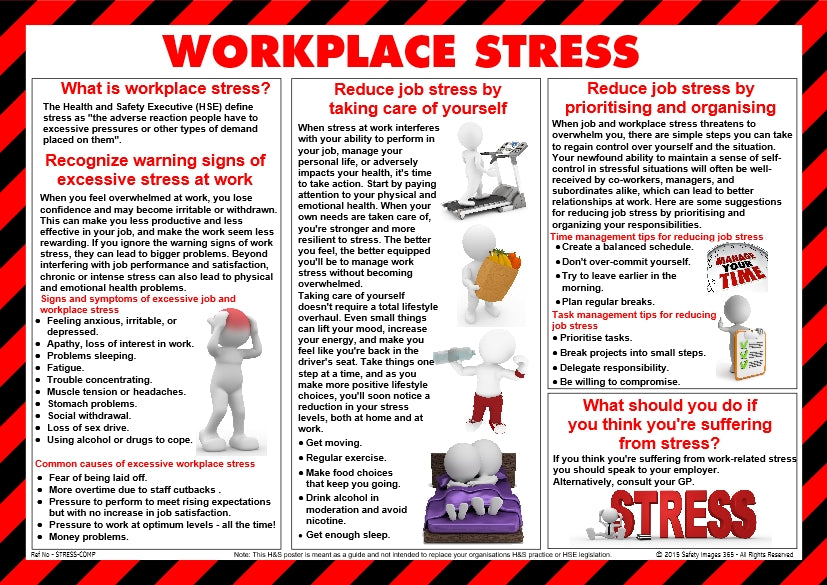 Characters showing the different ways of dealing with stress in the workplace.