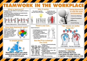 Images showing the advantages of working in a team and problem solving together and the benefits involved.