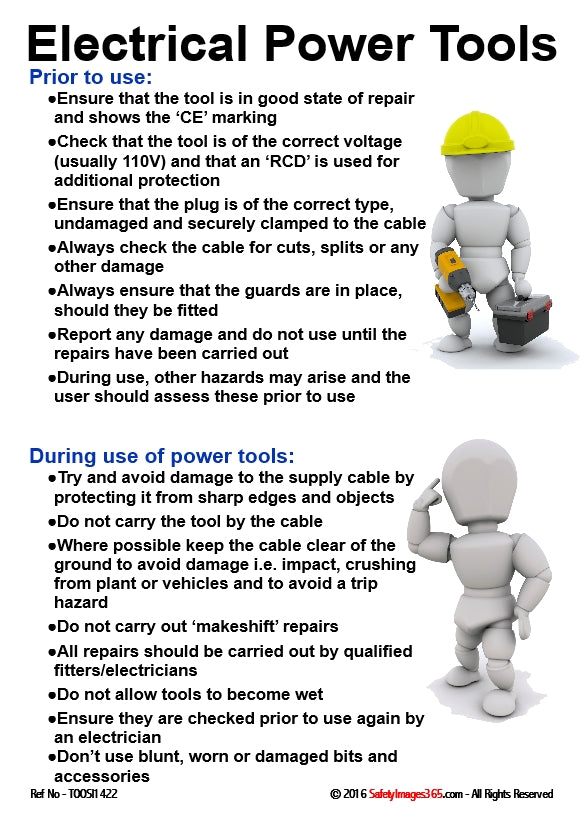 two workmen with power tools and guide to following the correct procedures when using them.