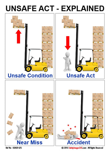Images fork lift trucks and safe stacking of goods showing examples of unsafe acts.