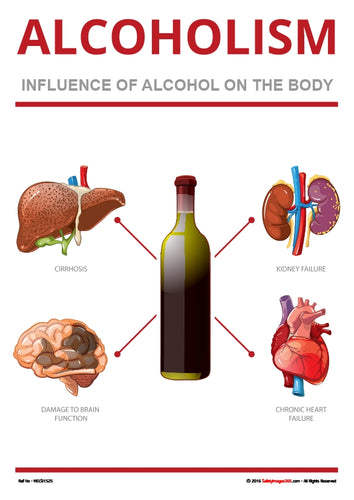Image of a wine bottle and pictures of human organs which may be affected by alcohol.
