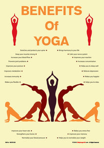 Images of the human body demonstrating yoga positions and a list of the benefits of yoga.