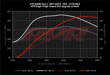 Load image into Gallery viewer, APR Stage 1 Remap - 2.0TSI EA888 Gen 3 (280/295/300bhp) Engines