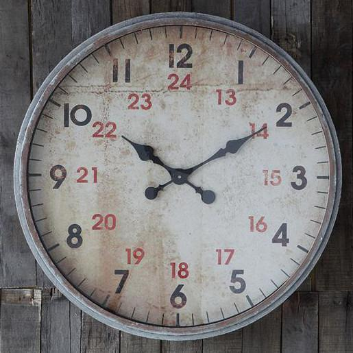 Industrial Metal Drum Wall Clock
