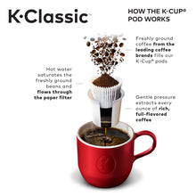 Load image into Gallery viewer, Keurig K-Classic Coffee Maker, Single Serve K-Cup Pod Coffee Brewer, 6 To 10 Oz. Brew Sizes, Black