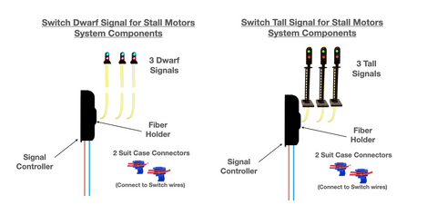 Signal Switches