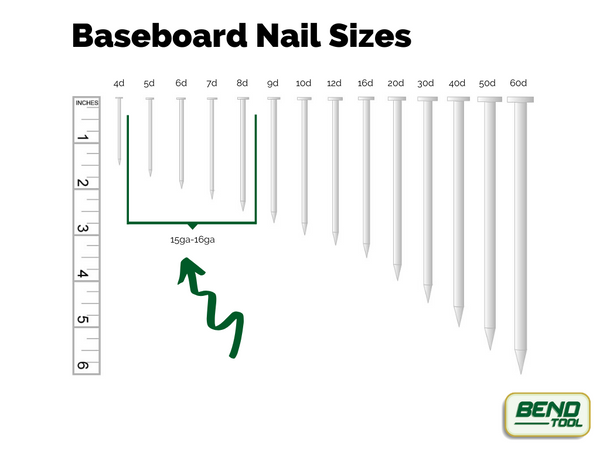 Bend Tool Co. - Baseboard Nails - Nail Size Chart for Baseboards