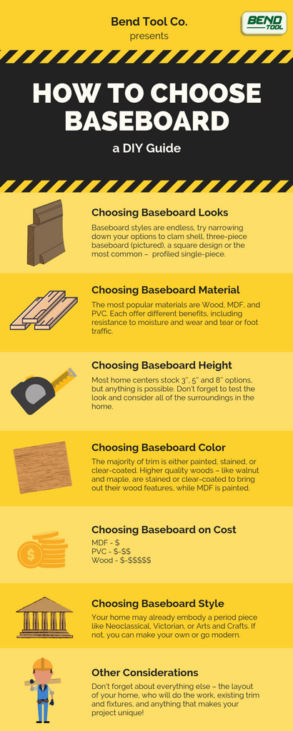 How to choose baseboards, a DIY infographic for choosing baseboard based on style, looks, cost, materials, and colors.