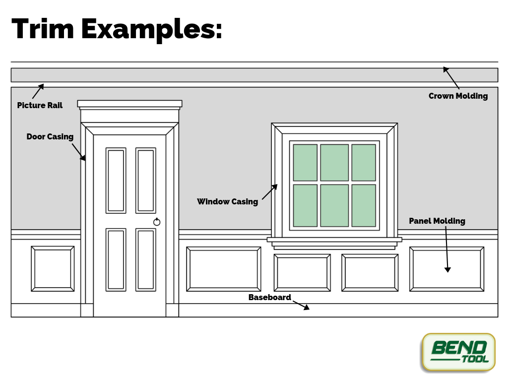 Detailed graphic of trim carpentry areas with callouts for picture rail, door and window casing, crown and panel molding, and baseboard.