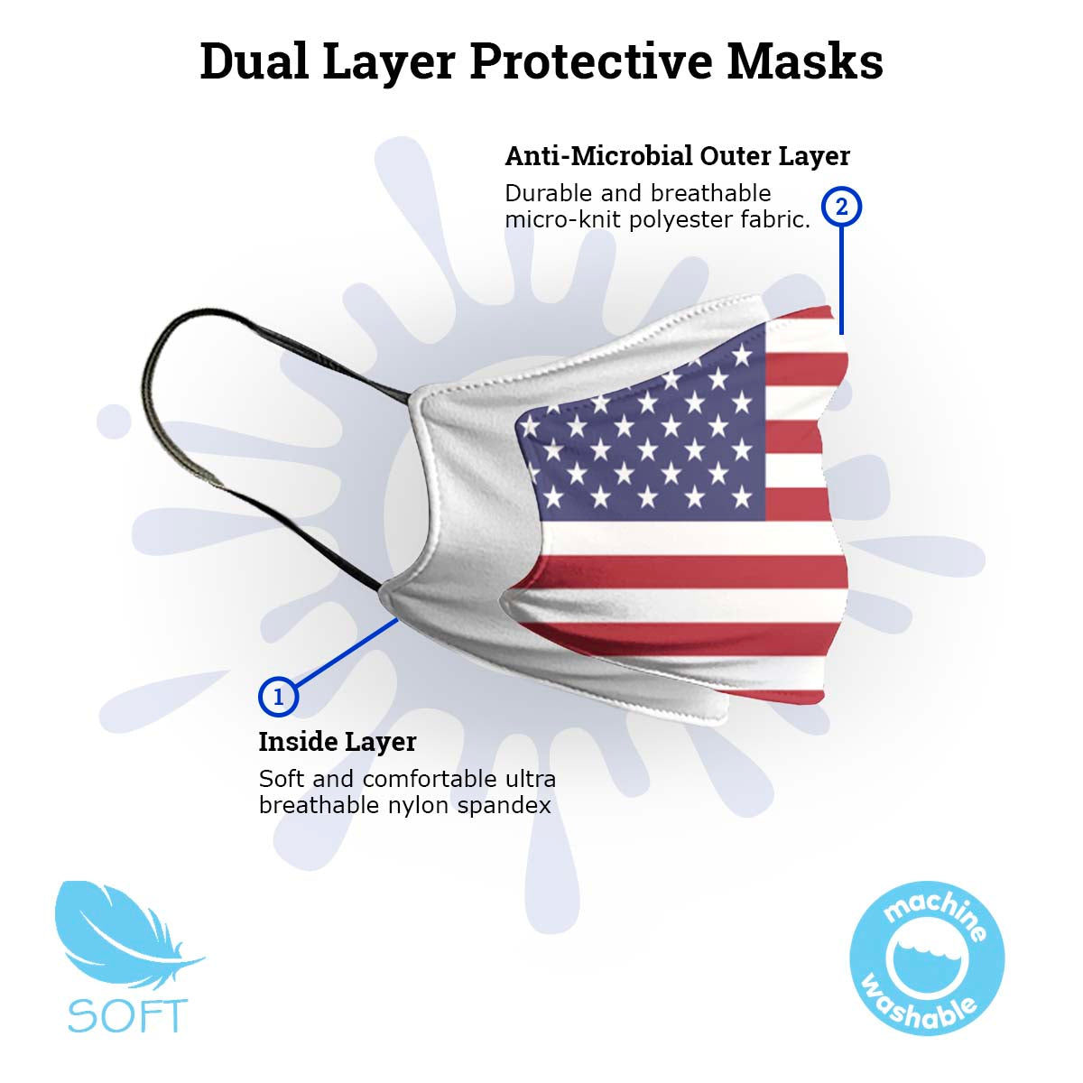 Scary Skull Stars and Stripes America Face Mask with Filter - Reusable, Washable - Made in USA