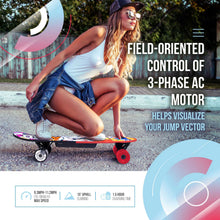 Load image into Gallery viewer, Electric Skateboard C4 with Remote Control