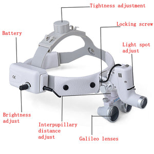 LED Headlight Head-Mounted 2.5X 3.5X Magnifying Glass Glasses Sun Visor Hands-Free Magnifying Glass with Metal Storage Box