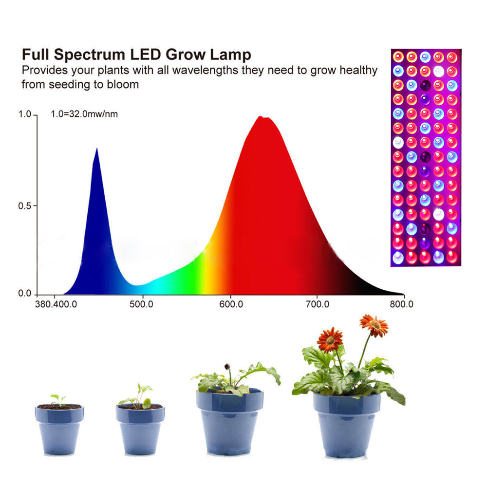 Full Spectrum LED Growing Lamp 25W For Plants Flowers Cultivation