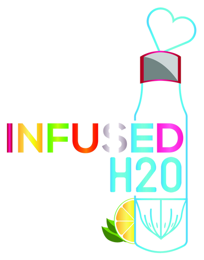 Infused H2O Bottle Coupons