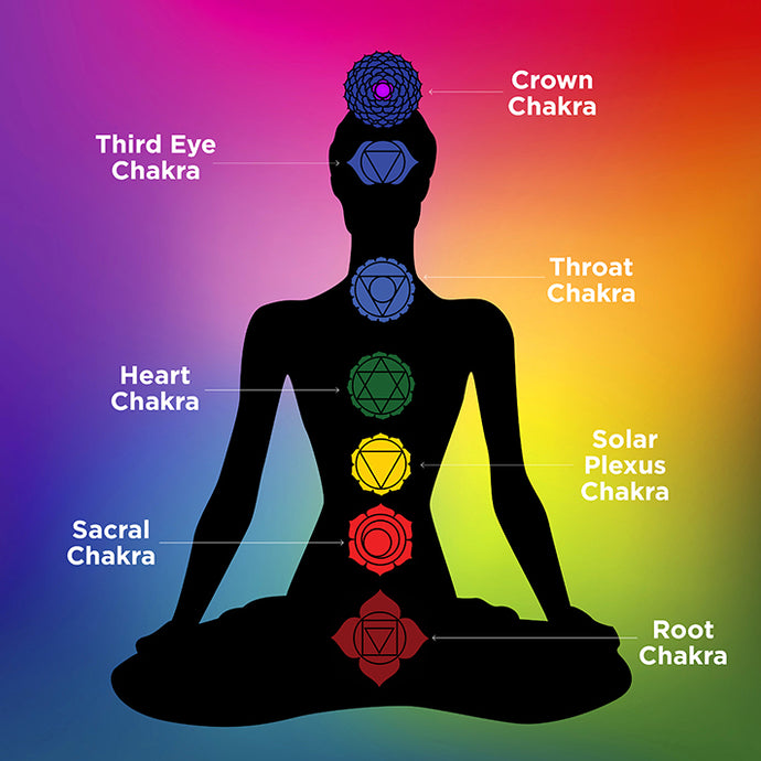 So.. what's a chakra?