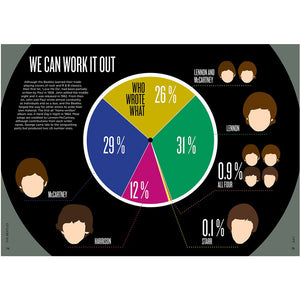 Biographic The Beatles