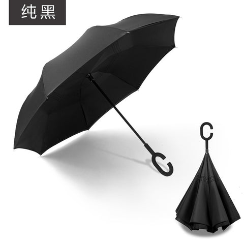 Image of Inverted umbrella