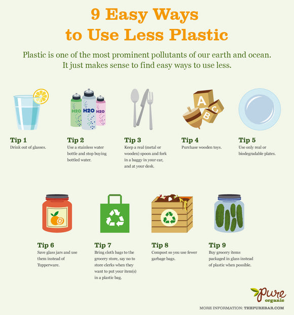 9 Easy ways to use less plastic - Infographic