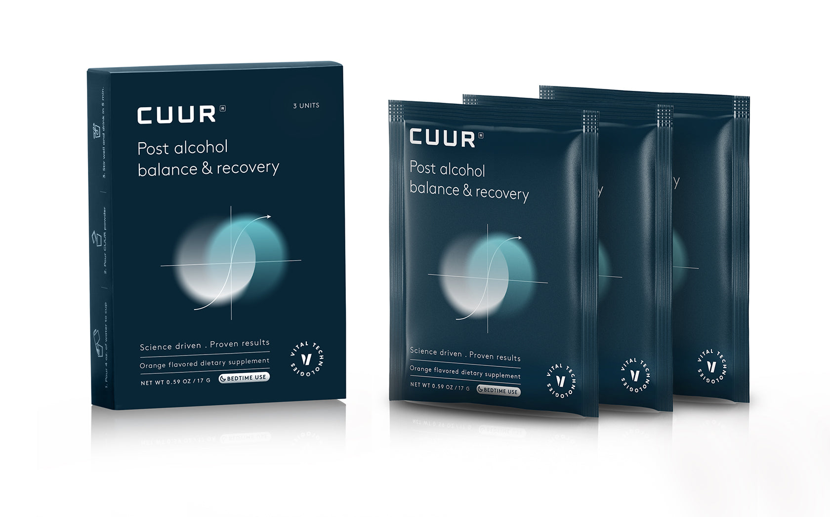 CUUR Post alcohol balance and recovery