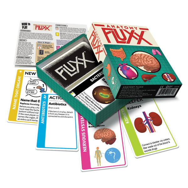 Anatomy Fluxx Game Contents