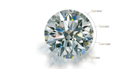 Learn about the 4C's of diamonds