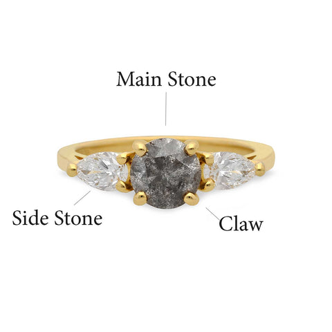the anatomy of EC One handmade engagement ring made in London