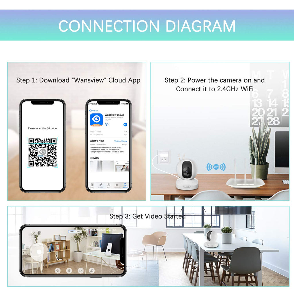 WiFi IP Camera,Wansview 1080P Wireless Home Security Camera for  Baby/Elder/Pet Camera Monitor with Motion Detection Two-Way Audio Night  Vision--Q5