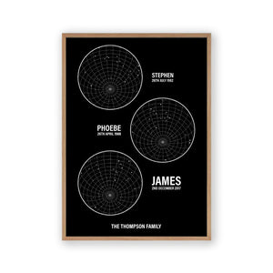 Personalised Family Star Maps Print