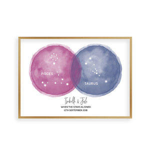 Personalised Star Constellations Couple Print