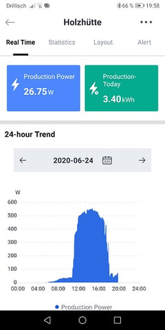 Monitoring Mini Solaranlage via Solarman App