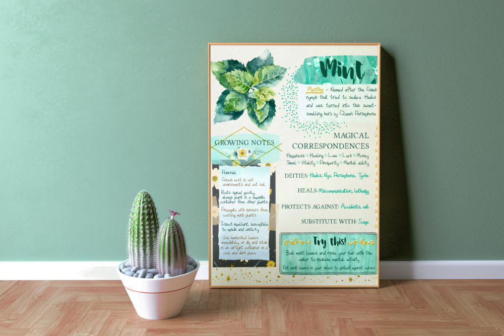 "Mint 18"" x 24"" Poster Printable"