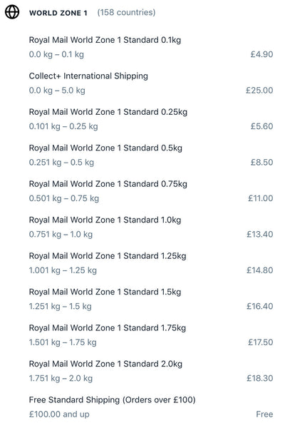 World Zone 1 Shipping prices