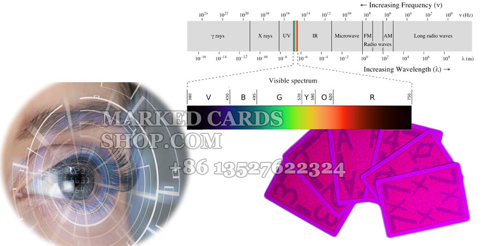 IR filter contact lenses to see marked cards