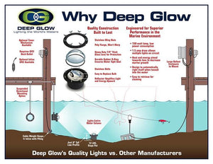 Underwater Lighting - Deep Glow