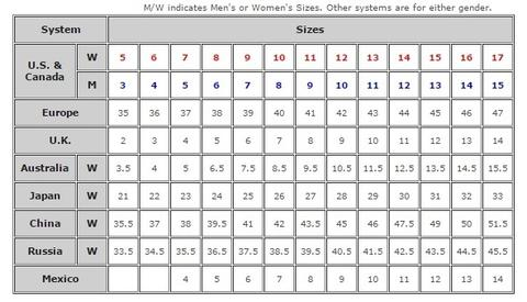 73930f19ca Pleaser Shoes Size Chart – PosingShoes