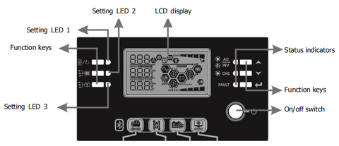 The operation and the LCD module