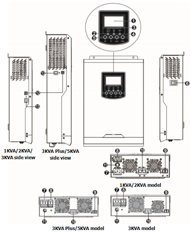 Temank, Solar Charge Controller