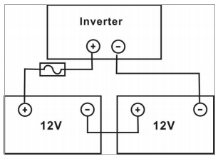Temank solar charge controller Inverter charge
