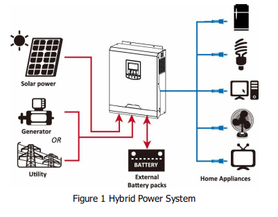 Temank Solar Charge Controller