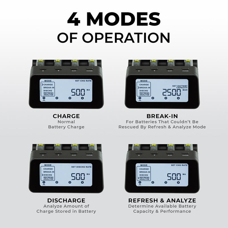 Powerex / Maha MH-C9000PRO Professional Charger-Analyzer