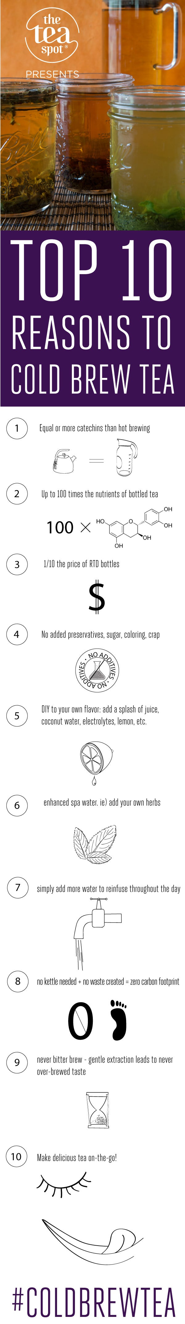 Top 10 Reasons to Cold Brew Tea