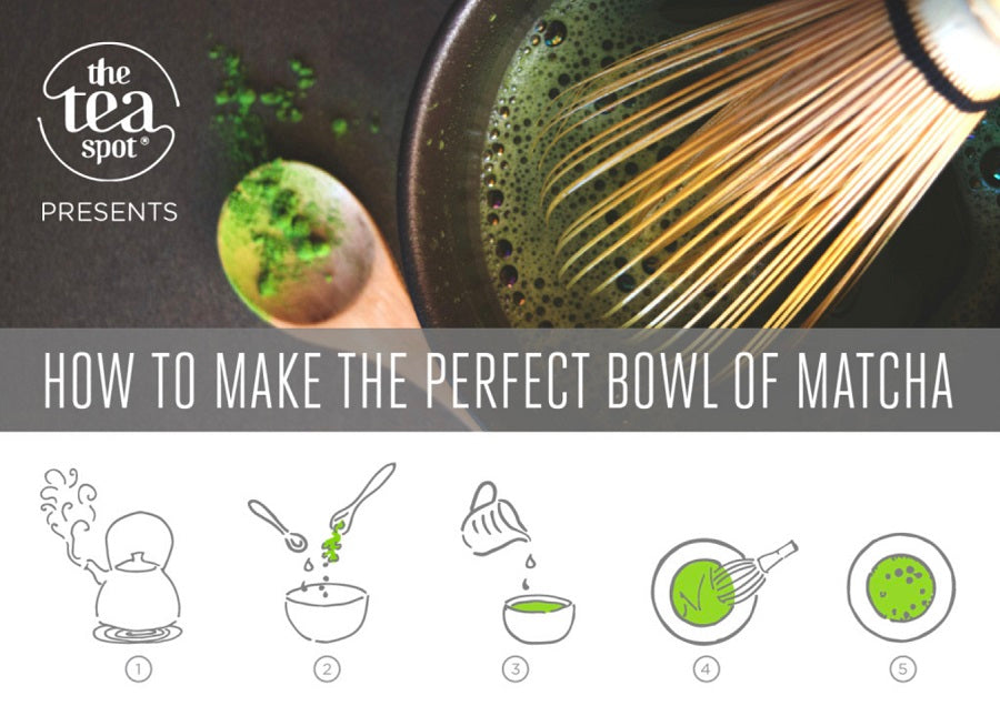 How to make the perfect bowl of matcha