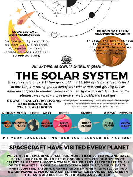 Out of this World: The Solar System