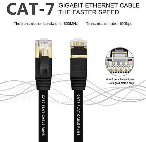 iCreatin CAT 7 Double Shielded 10 Gigabit 600MHz Ethernet Patch Cable, Gold Plated Plug STP Wires CAT7 for High Speed Computer Router Ethernet LAN Networking (7 Feet, 2 Pack-Black-Flat)