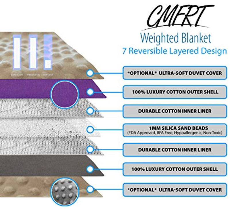 "CMFRT Weighted Blanket for Kids - | 100% Soft Breathable Cotton (41""x56"" – 5 lb) 